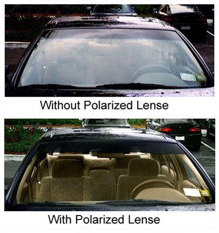 Поляризационные очки убирают блики во время вождения автомобиля