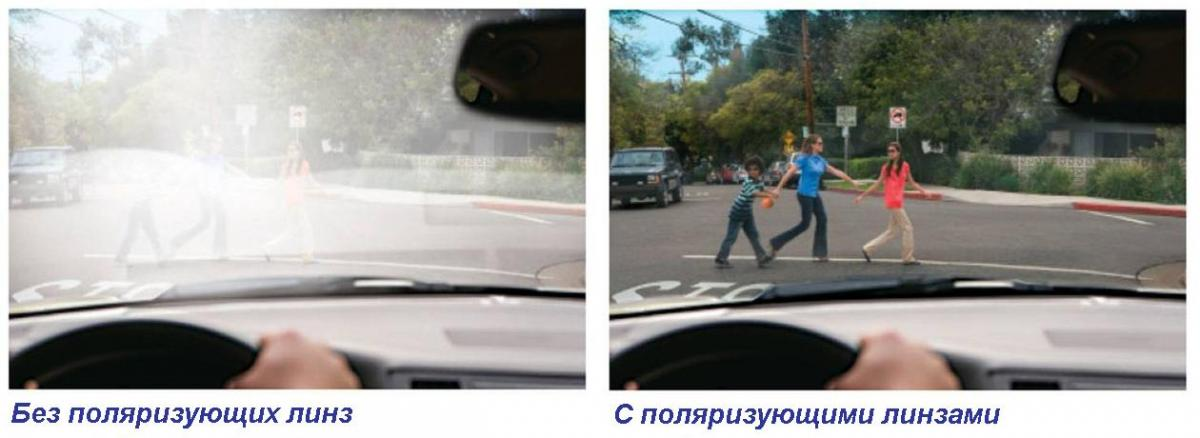 Эффект от поляризующих линз при вождении автомобиля