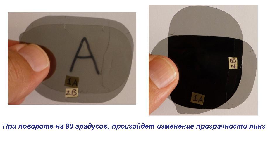 Изменение прозрачности поляризационной линзы при повороте на 90 градусов