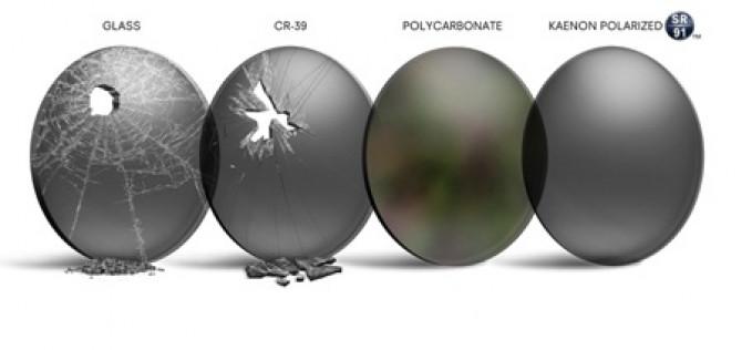Выбор материала линз для поляризационных очков рыбака